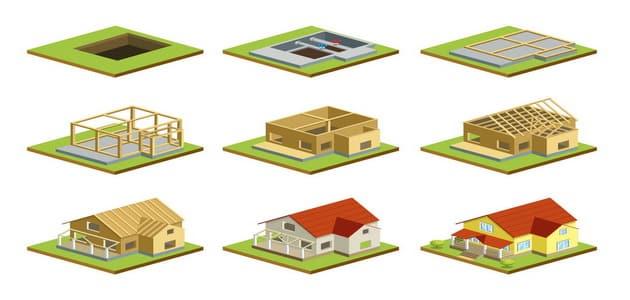 تكلفة بناء دور واحد على المفتاح وخطوات البناء بالتفصيل صناع المال