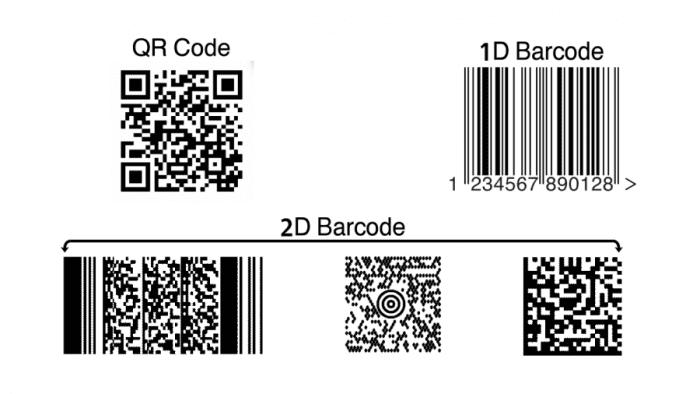 كيفية إنشاء باركود أو Qr